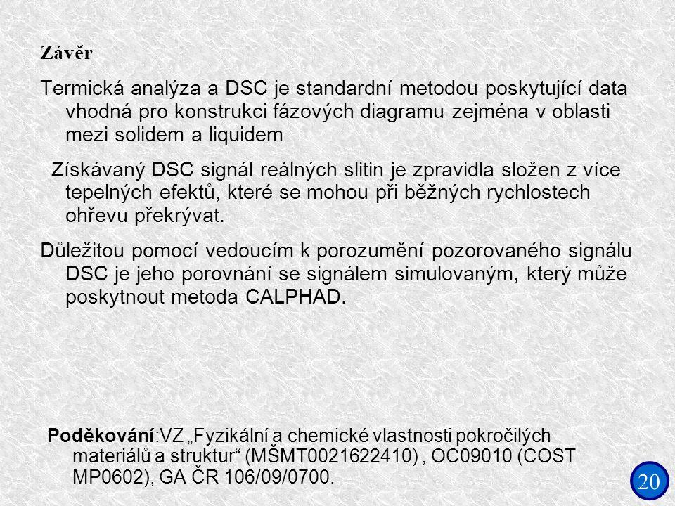 """20 Závěr Poděkování:VZ """"Fyzikální a chemické vlastnosti pokročilých materiálů a struktur (MŠMT0021622410), OC09010 (COST MP0602), GA ČR 106/09/0700."""
