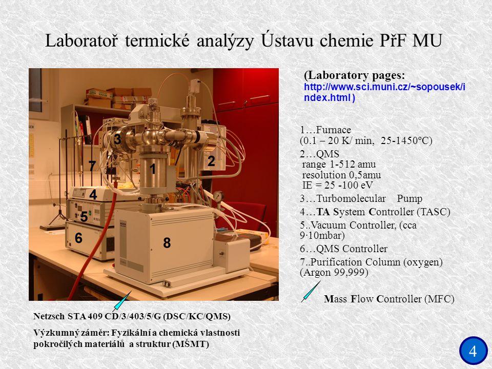 4 1…Furnace (0.1 – 20 K/ min, 25-1450ºC) 2…QMS range 1-512 amu resolution 0,5amu IE = 25 -100 eV 3…Turbomolecular Pump 4…TA System Controller (TASC) 5..Vacuum Controller, (cca 9·10mbar) 6…QMS Controller 7..Purification Column (oxygen) (Argon 99,999) Mass Flow Controller (MFC) Laboratoř termické analýzy Ústavu chemie PřF MU Netzsch STA 409 CD/3/403/5/G (DSC/KC/QMS) Výzkumný záměr: Fyzikální a chemická vlastnosti pokročilých materiálů a struktur (MŠMT) (Laboratory pages: http://www.sci.muni.cz/~sopousek/i ndex.html )