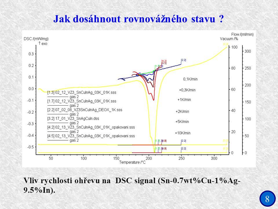 8 Jak dosáhnout rovnovážného stavu ? Vliv rychlosti ohřevu na DSC signal (Sn-0.7wt%Cu-1%Ag- 9.5%In).