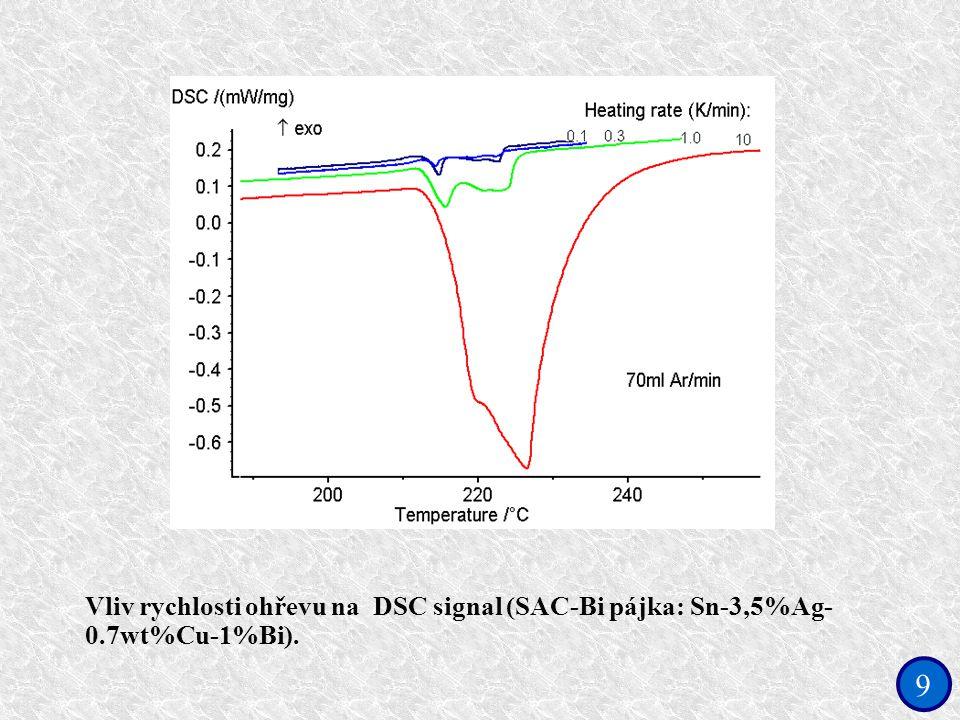 9 Vliv rychlosti ohřevu na DSC signal (SAC-Bi pájka: Sn-3,5%Ag- 0.7wt%Cu-1%Bi).