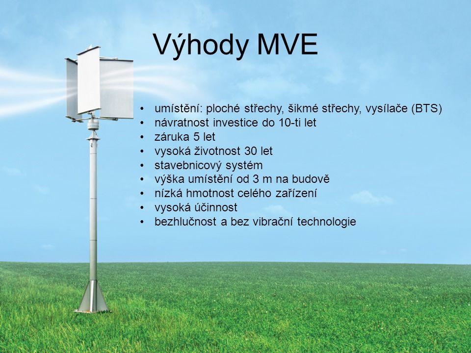 Výhody MVE umístění: ploché střechy, šikmé střechy, vysílače (BTS) návratnost investice do 10-ti let záruka 5 let vysoká životnost 30 let stavebnicový systém výška umístění od 3 m na budově nízká hmotnost celého zařízení vysoká účinnost bezhlučnost a bez vibrační technologie