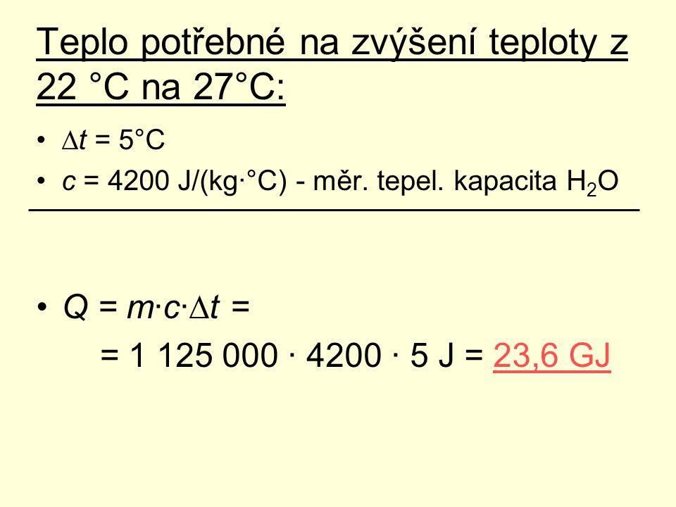 Teplo potřebné na zvýšení teploty z 22 °C na 27°C: ∆t = 5°C c = 4200 J/(kg·°C) - měr. tepel. kapacita H 2 O Q = m·c·∆t = = 1 125 000 · 4200 · 5 J = 23