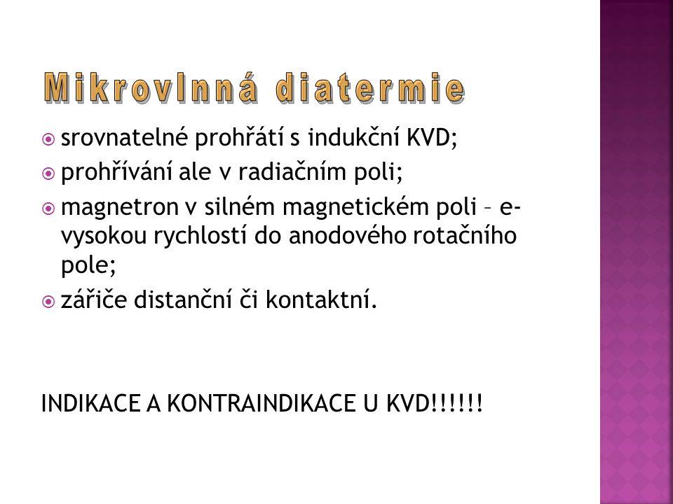  Poděbradský, J.– Poděbradská, R. Fyzikální terapie.