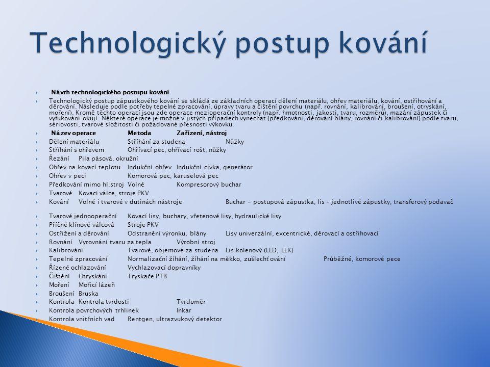  Návrh technologického postupu kování  Technologický postup zápustkového kování se skládá ze základních operací dělení materiálu, ohřev materiálu, k