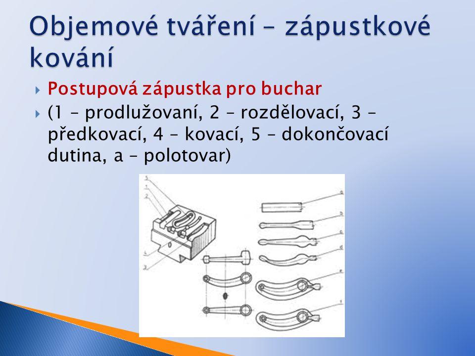  Postupová zápustka pro buchar  (1 – prodlužovaní, 2 – rozdělovací, 3 – předkovací, 4 – kovací, 5 – dokončovací dutina, a – polotovar)