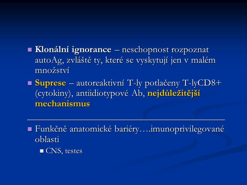 Klonální ignorance – neschopnost rozpoznat autoAg, zvláště ty, které se vyskytují jen v malém množství Klonální ignorance – neschopnost rozpoznat autoAg, zvláště ty, které se vyskytují jen v malém množství Suprese – autoreaktivní T-ly potlačeny T-lyCD8+ (cytokiny), antiidiotypové Ab, nejdůležitější mechanismus Suprese – autoreaktivní T-ly potlačeny T-lyCD8+ (cytokiny), antiidiotypové Ab, nejdůležitější mechanismus_________________________________________ Funkčně anatomické bariéry….imunoprivilegované oblasti Funkčně anatomické bariéry….imunoprivilegované oblasti CNS, testes CNS, testes