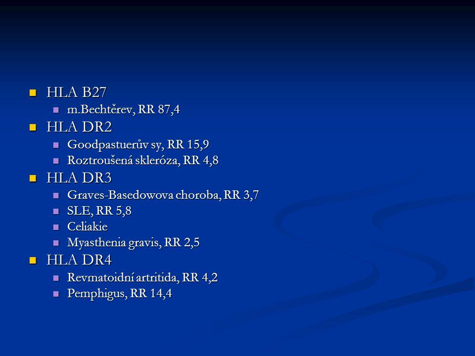 HLA B27 HLA B27 m.Bechtěrev, RR 87,4 m.Bechtěrev, RR 87,4 HLA DR2 HLA DR2 Goodpastuerův sy, RR 15,9 Goodpastuerův sy, RR 15,9 Roztroušená skleróza, RR 4,8 Roztroušená skleróza, RR 4,8 HLA DR3 HLA DR3 Graves-Basedowova choroba, RR 3,7 Graves-Basedowova choroba, RR 3,7 SLE, RR 5,8 SLE, RR 5,8 Celiakie Celiakie Myasthenia gravis, RR 2,5 Myasthenia gravis, RR 2,5 HLA DR4 HLA DR4 Revmatoidní artritida, RR 4,2 Revmatoidní artritida, RR 4,2 Pemphigus, RR 14,4 Pemphigus, RR 14,4