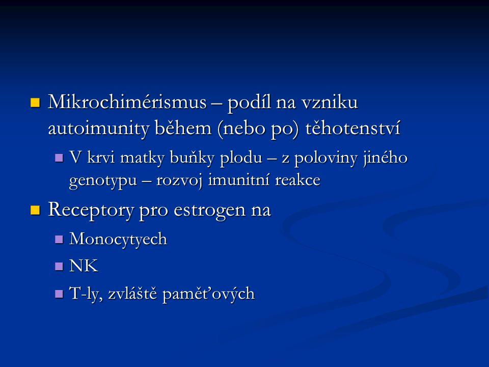 Mikrochimérismus – podíl na vzniku autoimunity během (nebo po) těhotenství Mikrochimérismus – podíl na vzniku autoimunity během (nebo po) těhotenství V krvi matky buňky plodu – z poloviny jiného genotypu – rozvoj imunitní reakce V krvi matky buňky plodu – z poloviny jiného genotypu – rozvoj imunitní reakce Receptory pro estrogen na Receptory pro estrogen na Monocytyech Monocytyech NK NK T-ly, zvláště paměťových T-ly, zvláště paměťových