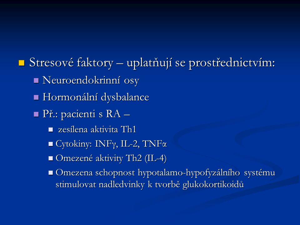 Stresové faktory – uplatňují se prostřednictvím: Stresové faktory – uplatňují se prostřednictvím: Neuroendokrinní osy Neuroendokrinní osy Hormonální dysbalance Hormonální dysbalance Př.: pacienti s RA – Př.: pacienti s RA – zesílena aktivita Th1 zesílena aktivita Th1 Cytokiny: INFγ, IL-2, TNFα Cytokiny: INFγ, IL-2, TNFα Omezené aktivity Th2 (IL-4) Omezené aktivity Th2 (IL-4) Omezena schopnost hypotalamo-hypofyzálního systému stimulovat nadledvinky k tvorbě glukokortikoidů Omezena schopnost hypotalamo-hypofyzálního systému stimulovat nadledvinky k tvorbě glukokortikoidů