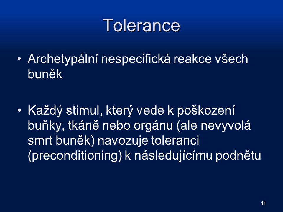 Tolerance Archetypální nespecifická reakce všech buněk Každý stimul, který vede k poškození buňky, tkáně nebo orgánu (ale nevyvolá smrt buněk) navozuj
