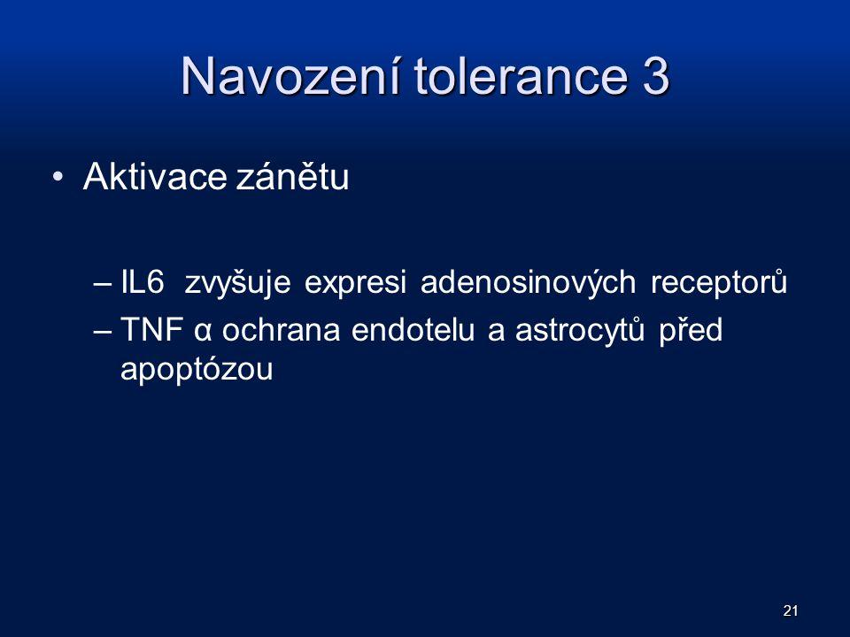 Navození tolerance 3 Aktivace zánětu –IL6 zvyšuje expresi adenosinových receptorů –TNF α ochrana endotelu a astrocytů před apoptózou 21