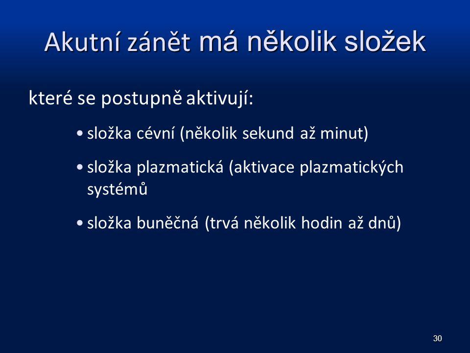 Akutní zánět má několik složek které se postupně aktivují: složka cévní (několik sekund až minut) složka plazmatická (aktivace plazmatických systémů s