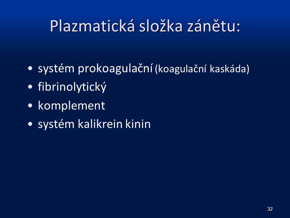 Plazmatická složka zánětu: systém prokoagulační (koagulační kaskáda) fibrinolytický komplement systém kalikrein kinin 32