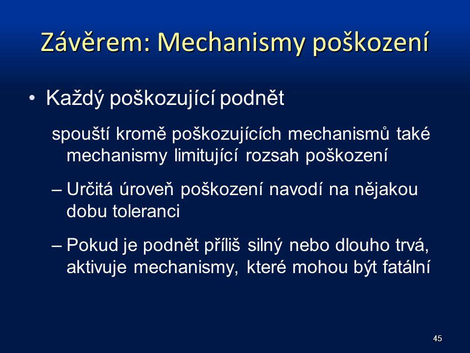 Závěrem: Mechanismy poškození Každý poškozující podnět spouští kromě poškozujících mechanismů také mechanismy limitující rozsah poškození –Určitá úrov