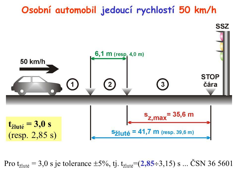Autobus (nebo nákladní automobil) jedoucí rychlostí 60 km/h t žluté = 3,0 s (resp.