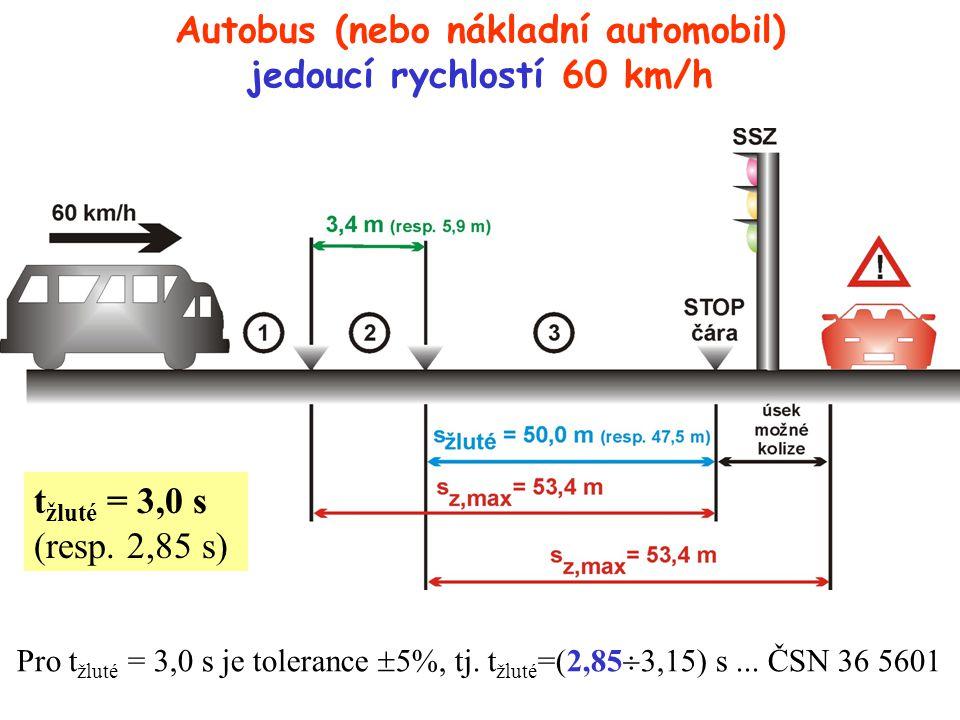 Autobus (nebo nákladní automobil) jedoucí rychlostí 60 km/h (při t žluté = 4 s) t žluté = 4,0 s (resp.