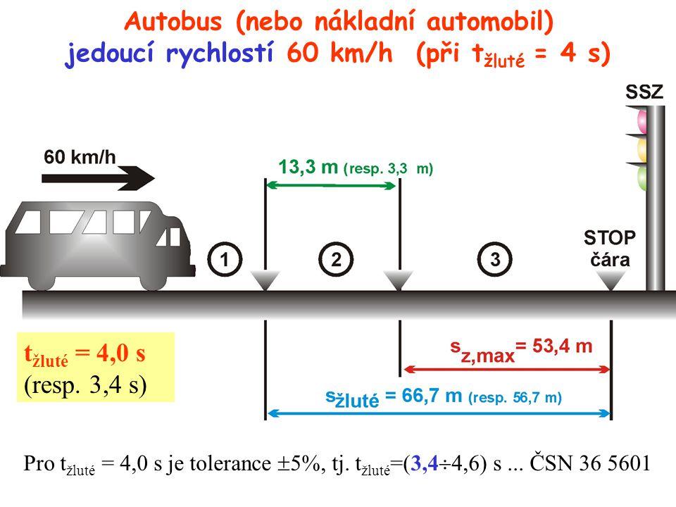 Autobus (nebo nákladní automobil) jedoucí rychlostí 50 km/h t žluté = 3,0 s (resp.