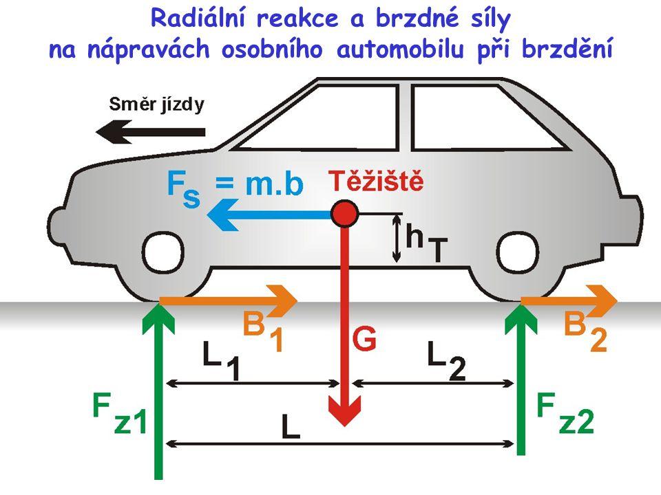 Součinitel soudržnosti (adheze) µ