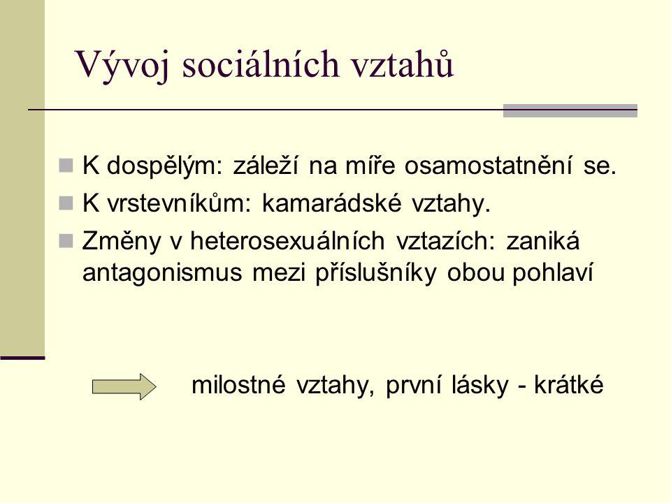 Utváření osobnosti Relativní dotvoření osobnosti: Vyhranění charakterové: volních vlastností, vlastních postojů a názorů.