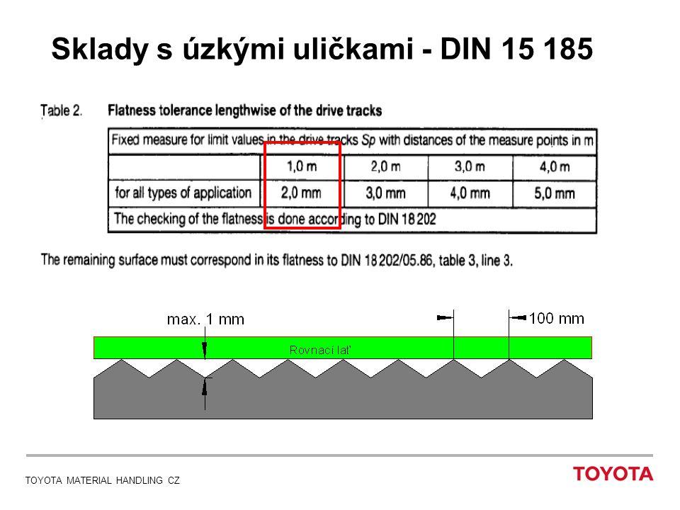 TOYOTA MATERIAL HANDLING CZ Sklady s úzkými uličkami - DIN 15 185