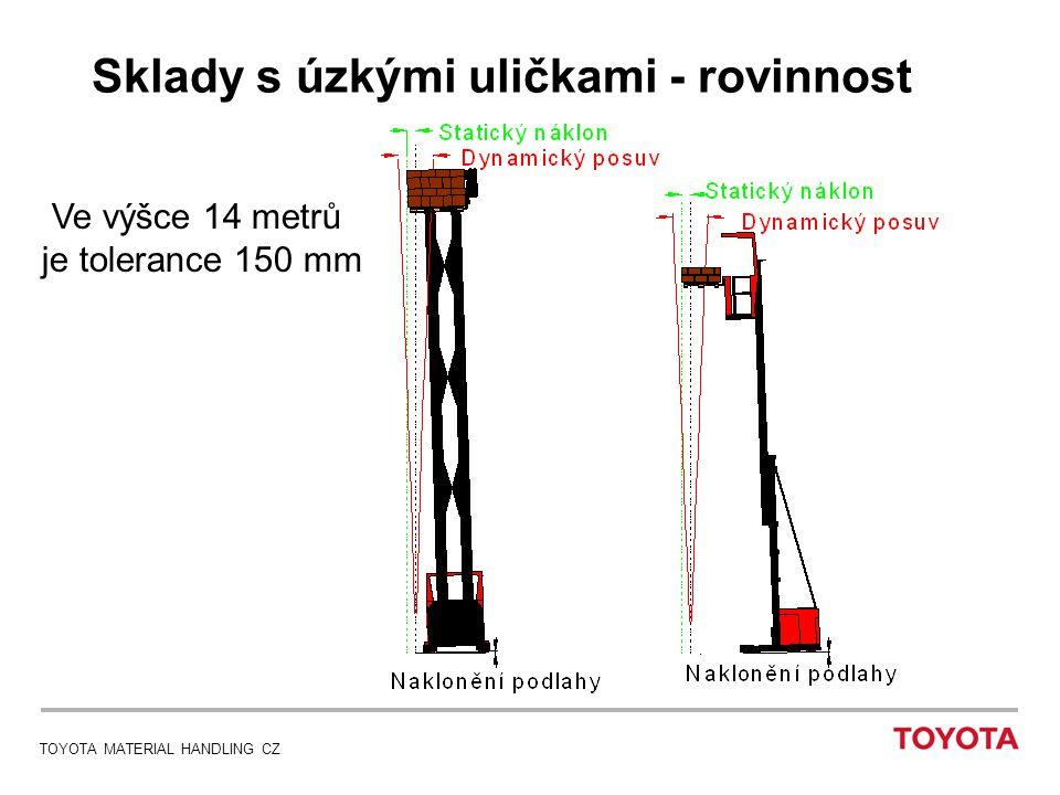 TOYOTA MATERIAL HANDLING CZ Sklady s úzkými uličkami - rovinnost Ve výšce 14 metrů je tolerance 150 mm