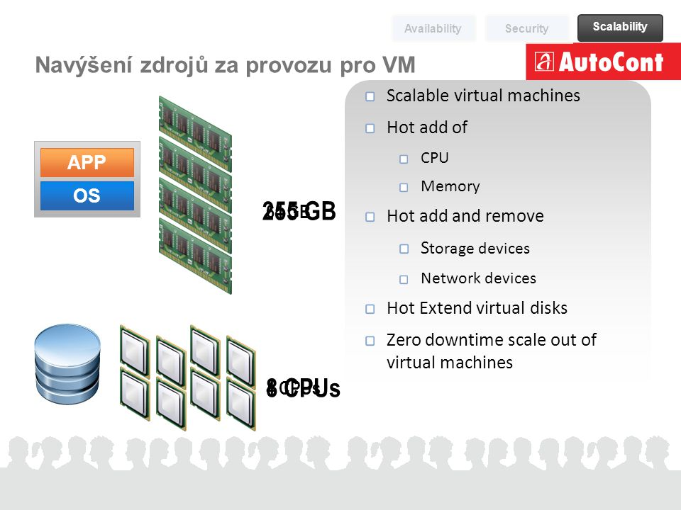 Navýšení zdrojů za provozu pro VM AvailabilitySecurity Scalability Scalable virtual machines Hot add of CPU Memory Hot add and remove S torage devices