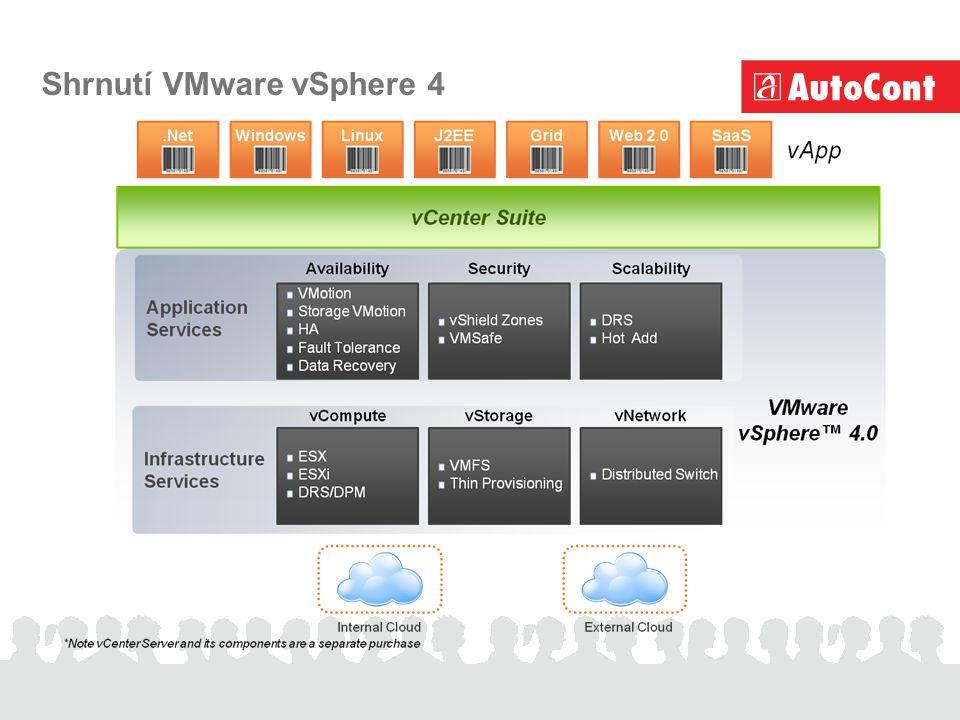 Shrnutí VMware vSphere 4