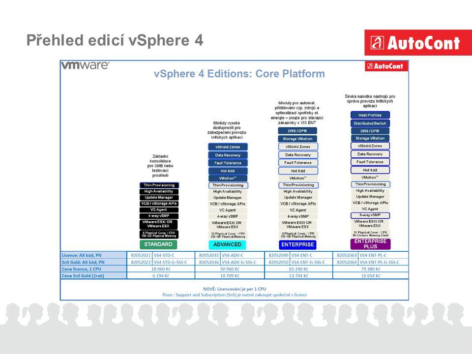 Přehled edicí vSphere 4