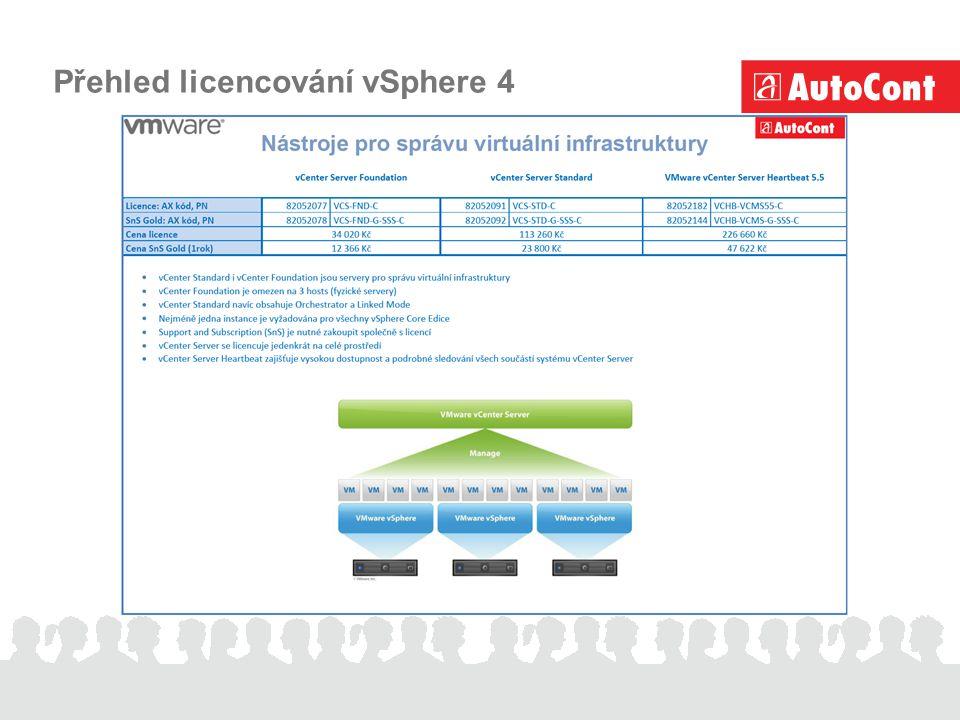 Přehled licencování vSphere 4