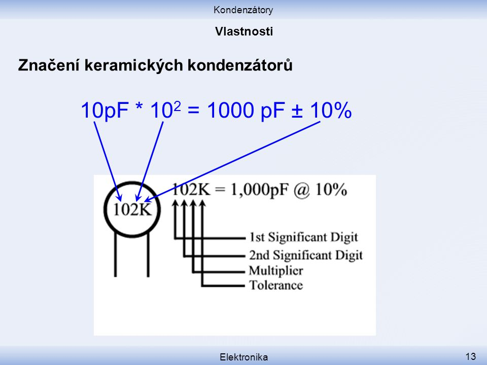 Kondenzátory Elektronika 13 Značení keramických kondenzátorů 10pF * 10 2 = 1000 pF ± 10%