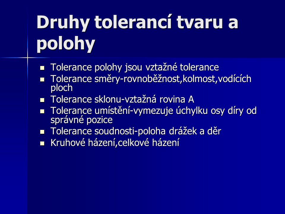 Druhy tolerancí tvaru a polohy Tolerance polohy jsou vztažné tolerance Tolerance polohy jsou vztažné tolerance Tolerance směry-rovnoběžnost,kolmost,vo