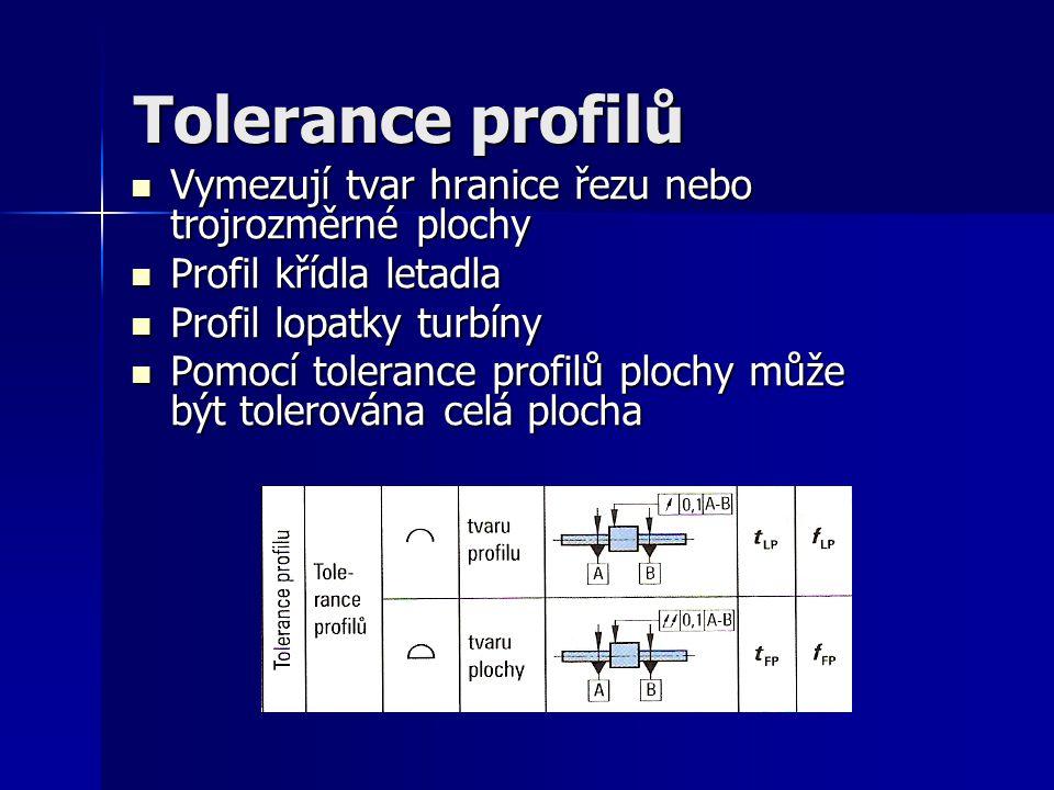 Tolerance profilů Vymezují tvar hranice řezu nebo trojrozměrné plochy Vymezují tvar hranice řezu nebo trojrozměrné plochy Profil křídla letadla Profil