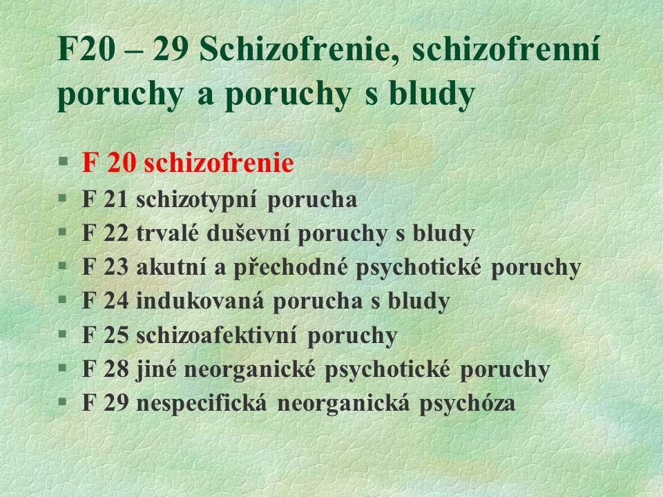F20 – 29 Schizofrenie, schizofrenní poruchy a poruchy s bludy §F 20 schizofrenie §F 21 schizotypní porucha §F 22 trvalé duševní poruchy s bludy §F 23 akutní a přechodné psychotické poruchy §F 24 indukovaná porucha s bludy §F 25 schizoafektivní poruchy §F 28 jiné neorganické psychotické poruchy §F 29 nespecifická neorganická psychóza