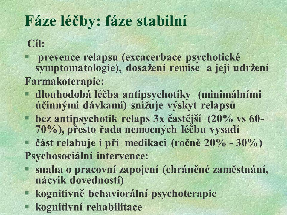 Fáze léčby: fáze stabilní Cíl: § prevence relapsu (excacerbace psychotické symptomatologie), dosažení remise a její udržení Farmakoterapie:  dlouhodobá léčba antipsychotiky (minimálními účinnými dávkami) snižuje výskyt relapsů §bez antipsychotik relaps 3x častější (20% vs 60- 70%), přesto řada nemocných léčbu vysadí §část relabuje i při medikaci (ročně 20% - 30%) Psychosociální intervence: §snaha o pracovní zapojení (chráněné zaměstnání, nácvik dovedností) §kognitivně behaviorální psychoterapie §kognitivní rehabilitace