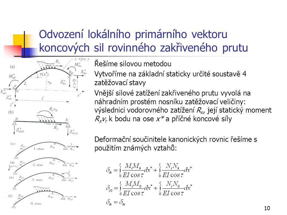 10 Odvození lokálního primárního vektoru koncových sil rovinného zakřiveného prutu Řešíme silovou metodou Vytvoříme na základní staticky určité sousta