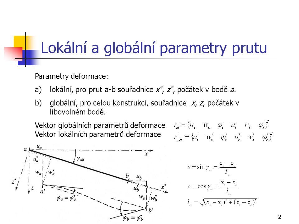 2 Lokální a globální parametry prutu Parametry deformace: a)lokální, pro prut a-b souřadnice x *, z *, počátek v bodě a. b)globální, pro celou konstru