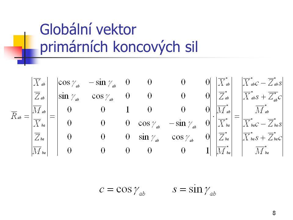 8 Globální vektor primárních koncových sil
