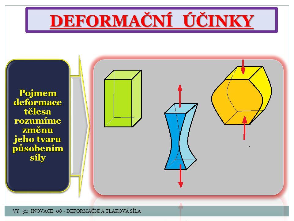 DEFORMACE Deformací rozumíme změnu tvaru tělesa.Deformace může být dočasná či trvalá.