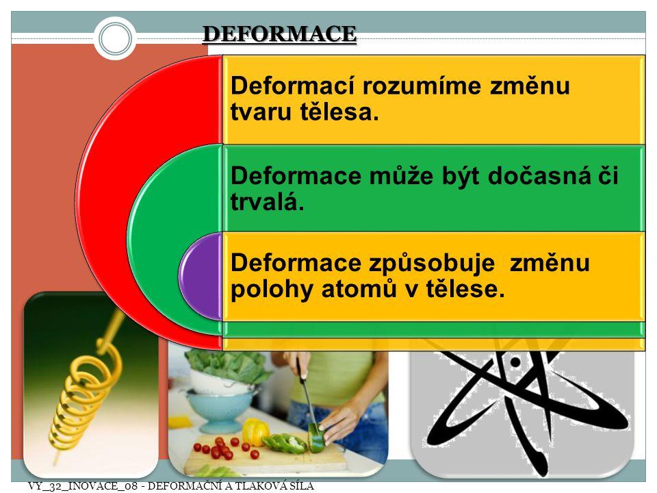 TLAKOVÁ SÍLA TLAKOVÁ SÍLA Deformační účinky jsou v přímé souvislosti s tlakovou silou.