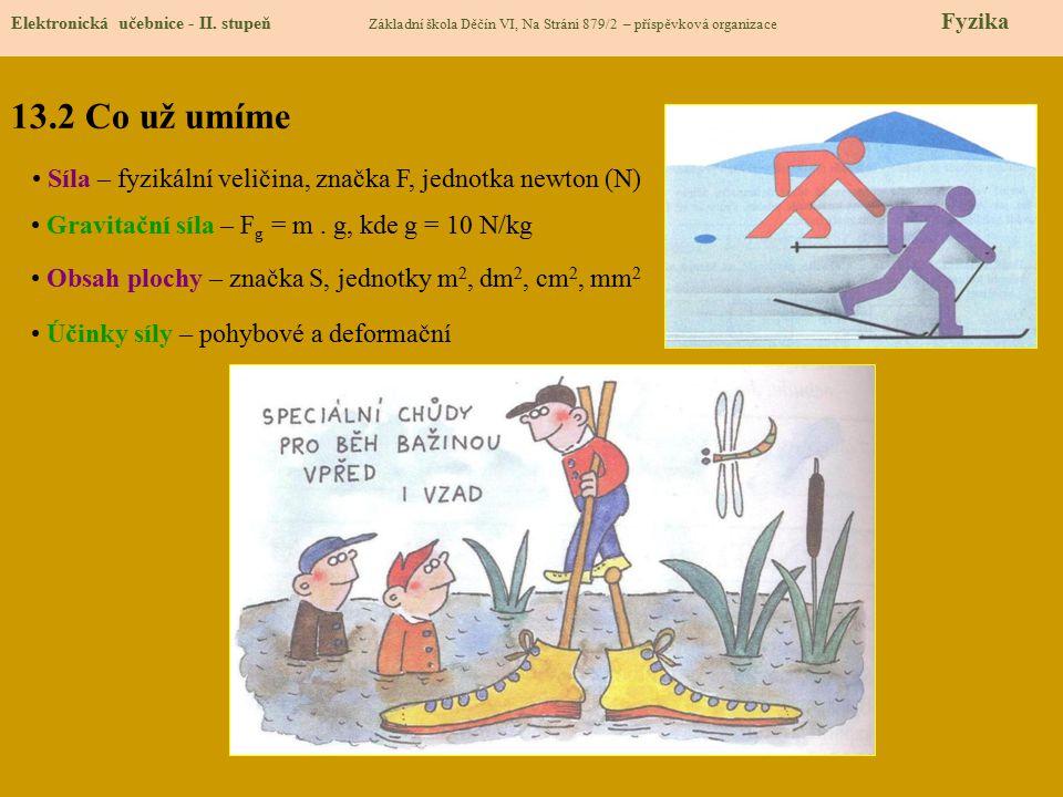 13.3 Nové pojmy Elektronická učebnice - II.
