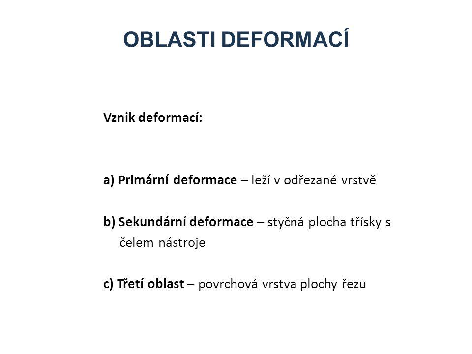 OBLASTI DEFORMACÍ Vznik deformací: a) Primární deformace – leží v odřezané vrstvě b) Sekundární deformace – styčná plocha třísky s čelem nástroje c) T