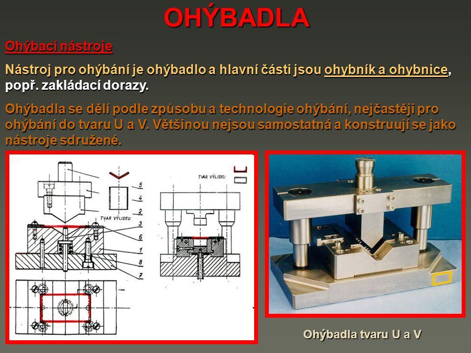 OHÝBADLA Ohýbací nástroje Nástroj pro ohýbání je ohýbadlo a hlavní části jsou ohybník a ohybnice, popř.