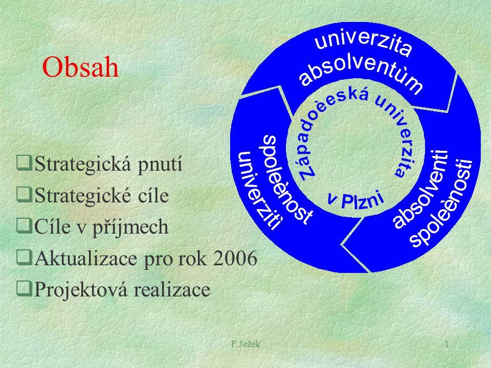 F.Ježek1 Obsah  Strategická pnutí  Strategické cíle  Cíle v příjmech  Aktualizace pro rok 2006  Projektová realizace