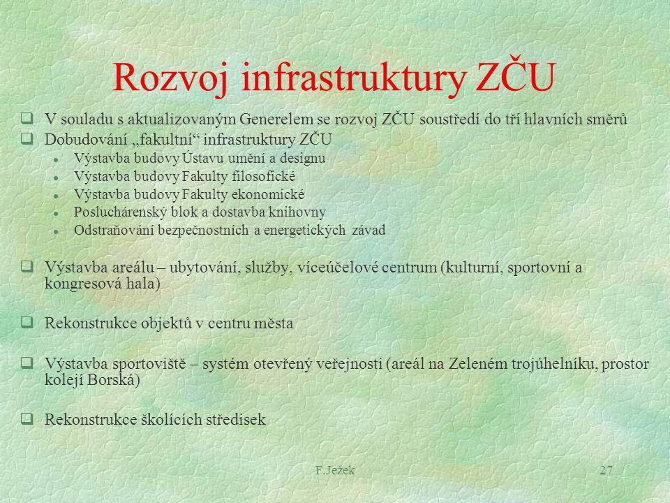 """F.Ježek27 Rozvoj infrastruktury ZČU  V souladu s aktualizovaným Generelem se rozvoj ZČU soustředí do tří hlavních směrů  Dobudování """"fakultní"""" infra"""