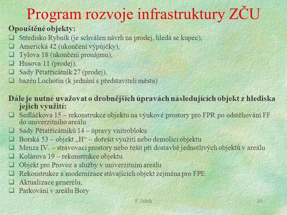 F.Ježek30 Program rozvoje infrastruktury ZČU Opouštěné objekty:  Středisko Rybník (je schválen návrh na prodej, hledá se kupec),  Americká 42 (ukonč