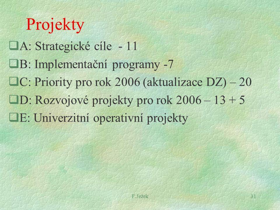 F.Ježek31 Projekty  A: Strategické cíle - 11  B: Implementační programy -7  C: Priority pro rok 2006 (aktualizace DZ) – 20  D: Rozvojové projekty