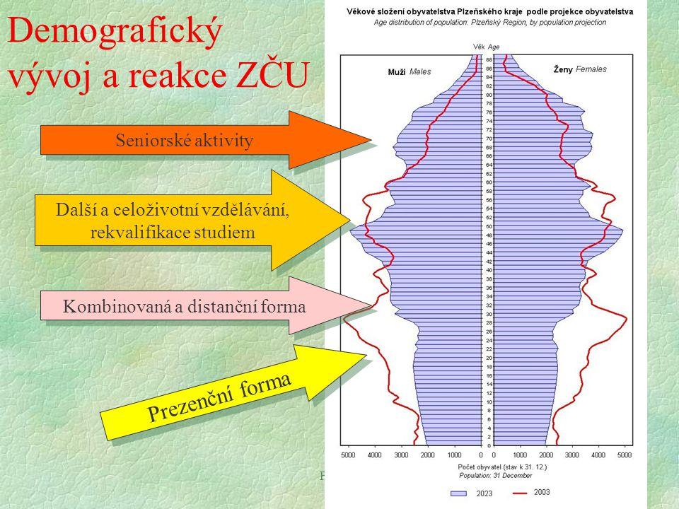 F.Ježek3 Demografický vývoj a reakce ZČU Prezenční forma Kombinovaná a distanční forma Další a celoživotní vzdělávání, rekvalifikace studiem Další a c