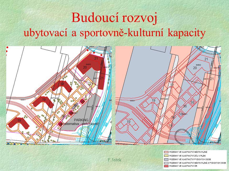 F.Ježek39 Budoucí rozvoj ubytovací a sportovně-kulturní kapacity