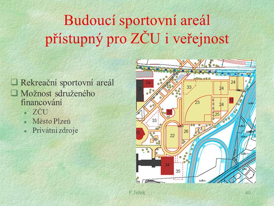 F.Ježek40 Budoucí sportovní areál přístupný pro ZČU i veřejnost  Rekreační sportovní areál  Možnost sdruženého financování l ZČU l Město Plzeň l Pri