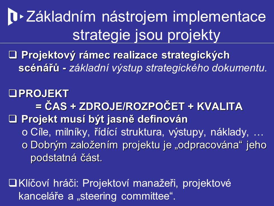 Základním nástrojem implementace strategie jsou projekty  Projektový rámec realizace strategických scénářů -  Projektový rámec realizace strategický